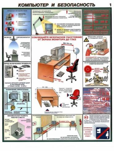 охрана труда при пользовании компьютером